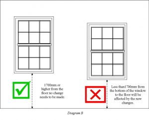 Bedroom window regulations 2013 australia dion seminara for Window height