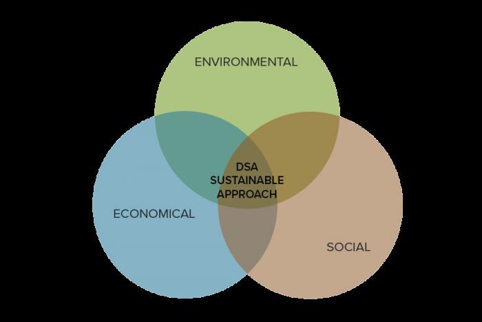 Sustainable-1-Vibrant-No Background