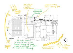 Image of ways to improve poorly designed floorplan first level